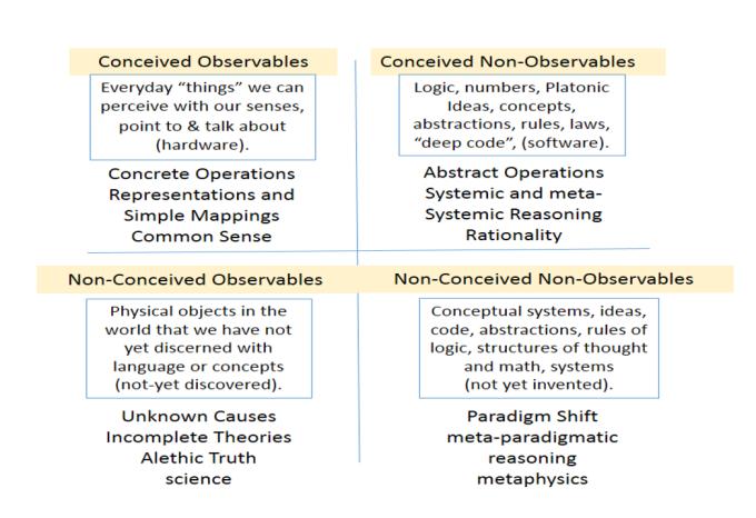 matrix of existence