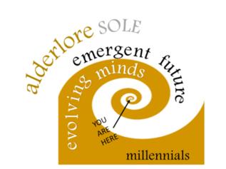 Alderlore SOLE